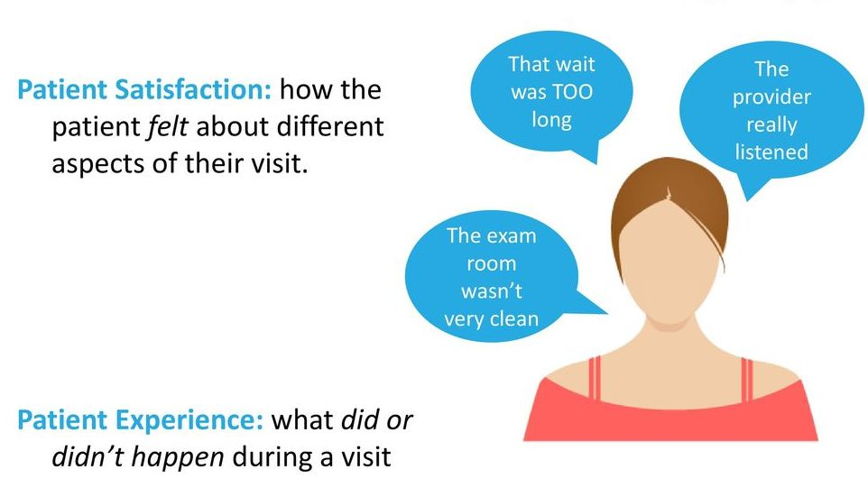 Patient Experience Vs Patient Satisfaction – Is there a difference?